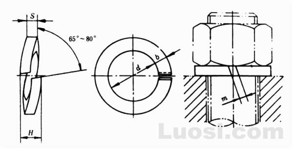 GB/T 93-87 标准型弹簧垫圈
